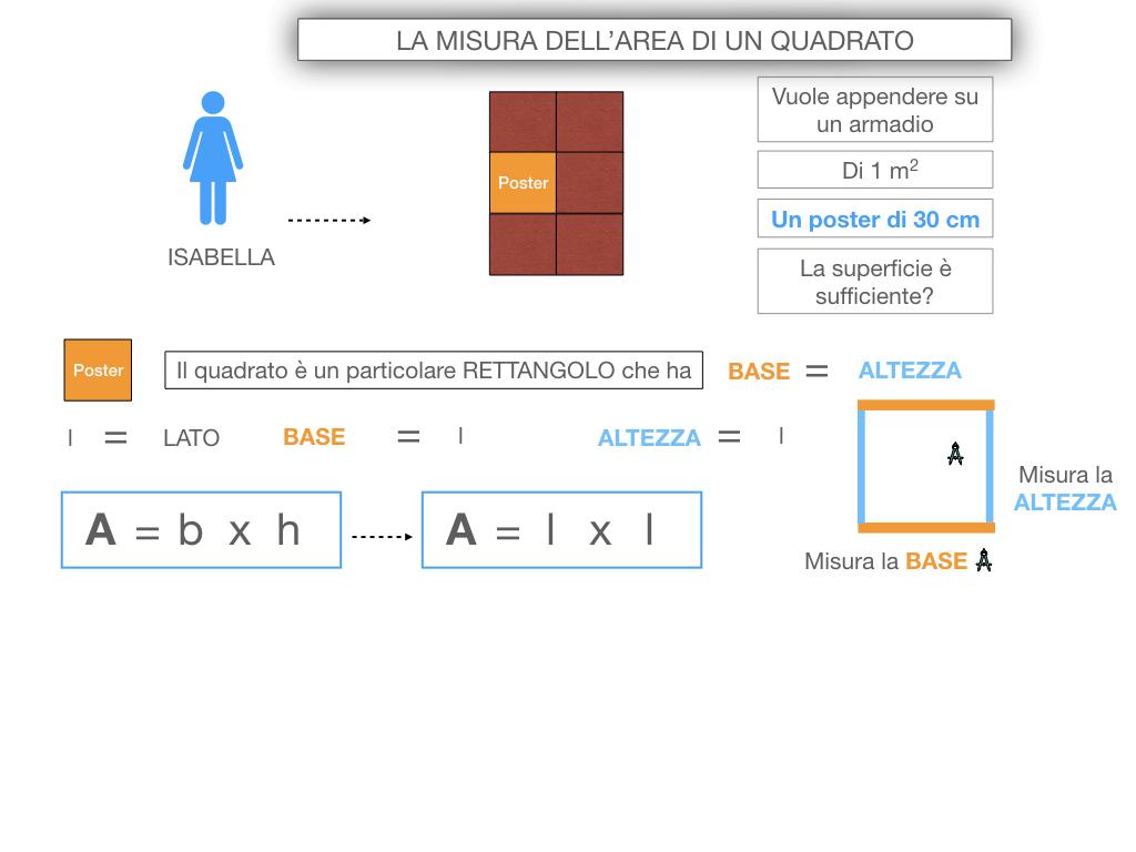 4. L'AREA DEL QUADRATO_SIMULAZIONE.016