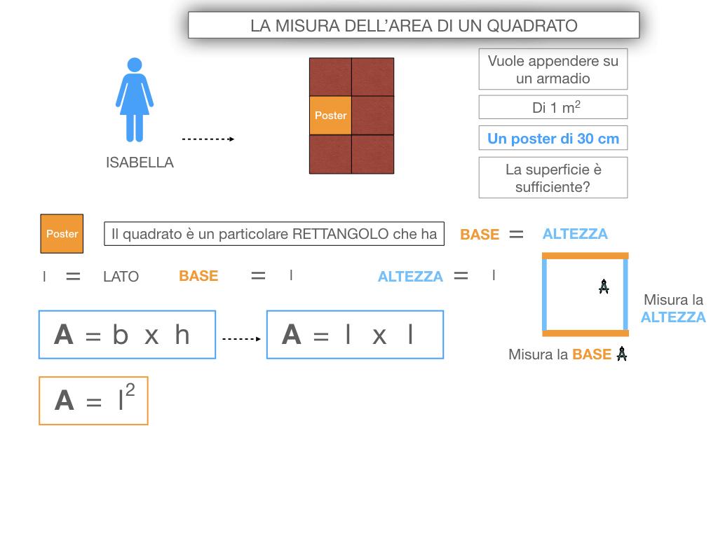 4. L'AREA DEL QUADRATO_SIMULAZIONE.017