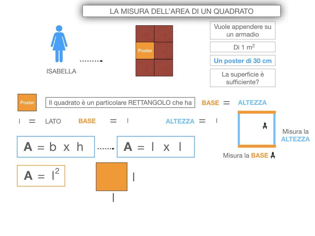 4. L'AREA DEL QUADRATO_SIMULAZIONE.018
