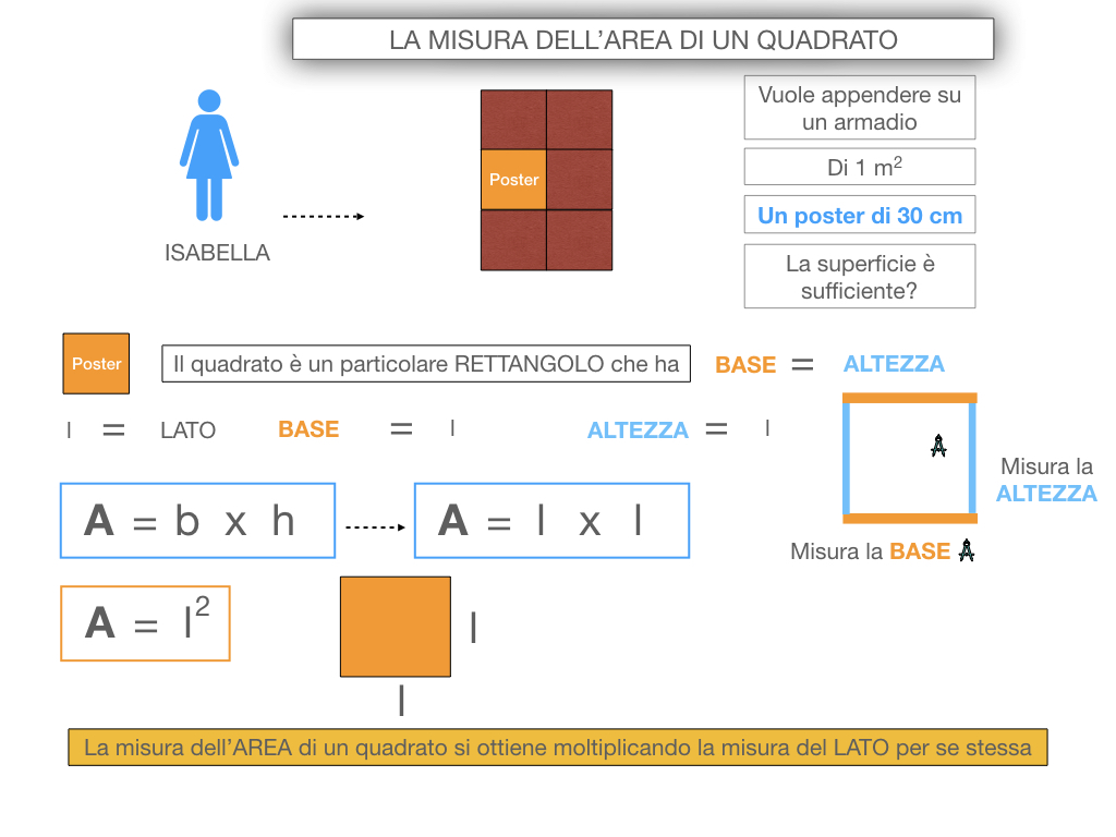 4. L'AREA DEL QUADRATO_SIMULAZIONE.019