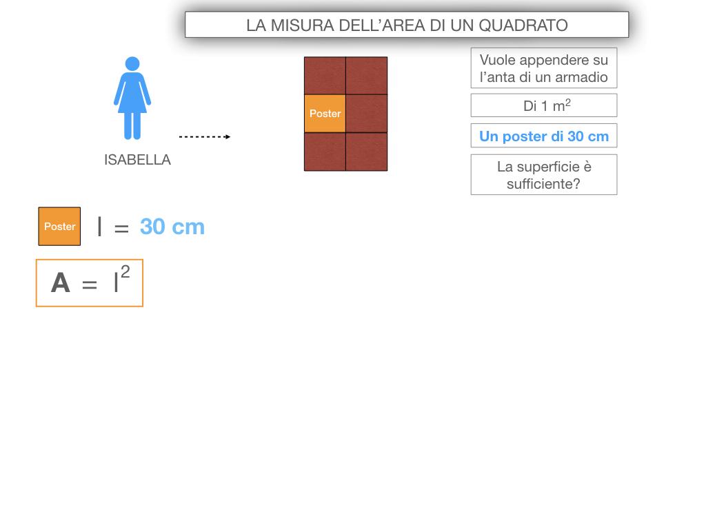 4. L'AREA DEL QUADRATO_SIMULAZIONE.021