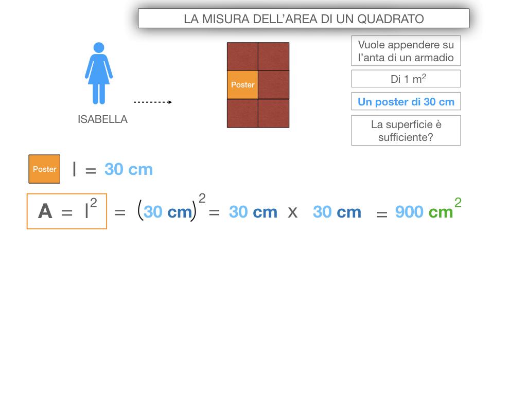 4. L'AREA DEL QUADRATO_SIMULAZIONE.024