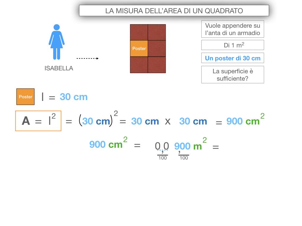 4. L'AREA DEL QUADRATO_SIMULAZIONE.028