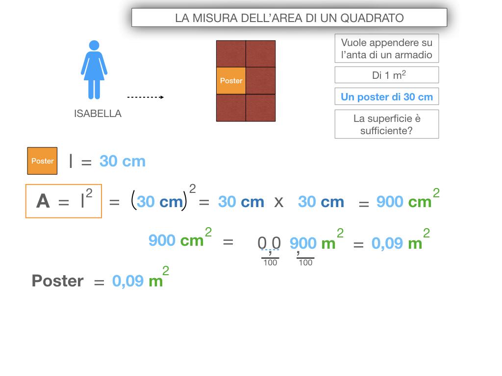 4. L'AREA DEL QUADRATO_SIMULAZIONE.030