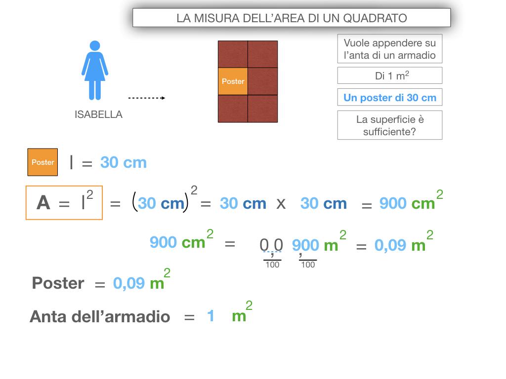 4. L'AREA DEL QUADRATO_SIMULAZIONE.031