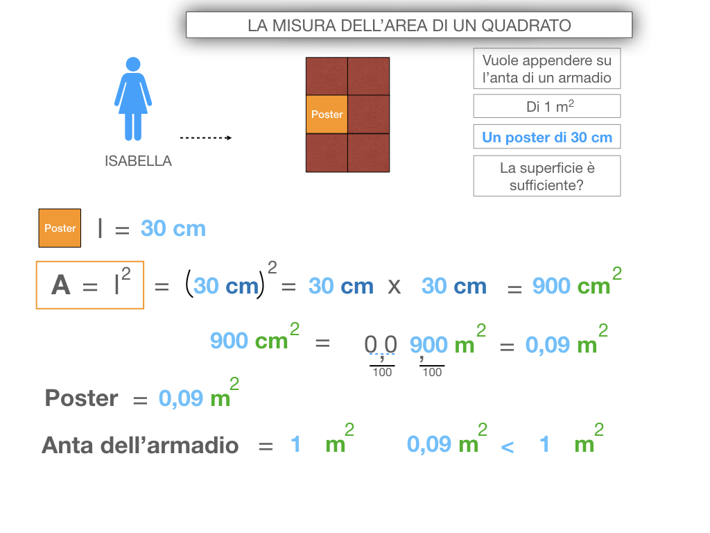 4. L'AREA DEL QUADRATO_SIMULAZIONE.033