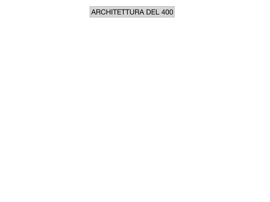 5. ARTE_ARCHITETTURA DEL 400_SIMULAZIONE.001