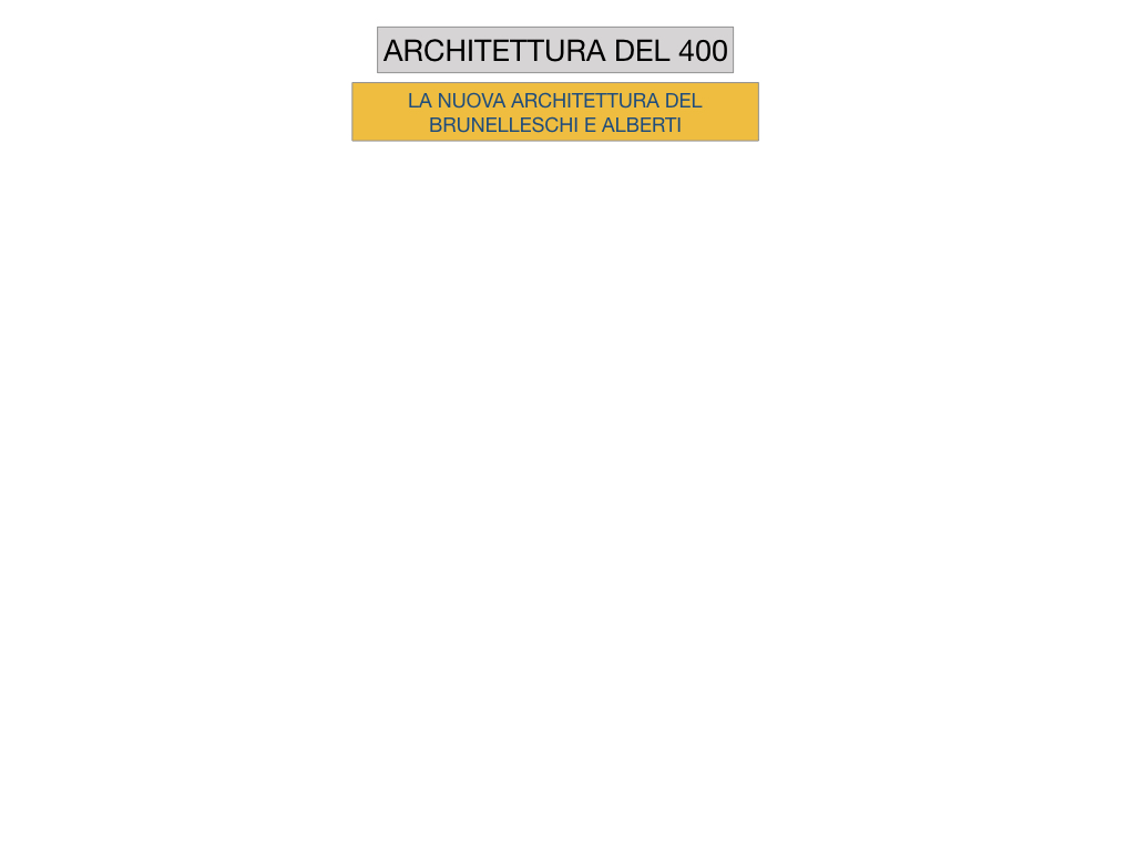 5. ARTE_ARCHITETTURA DEL 400_SIMULAZIONE.002