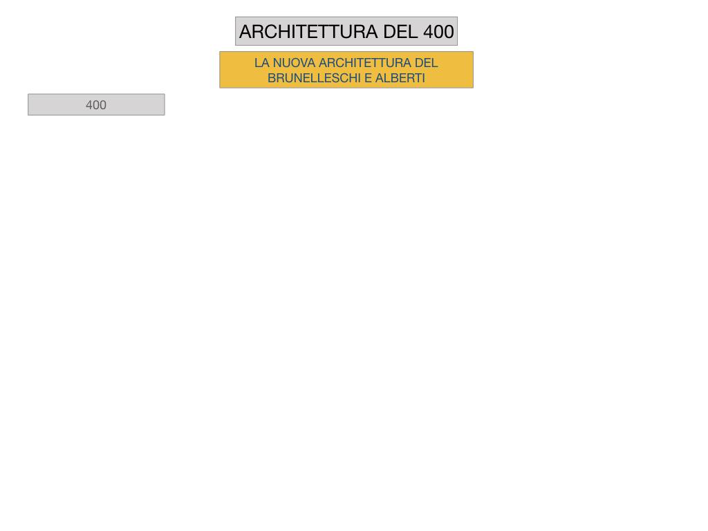 5. ARTE_ARCHITETTURA DEL 400_SIMULAZIONE.003