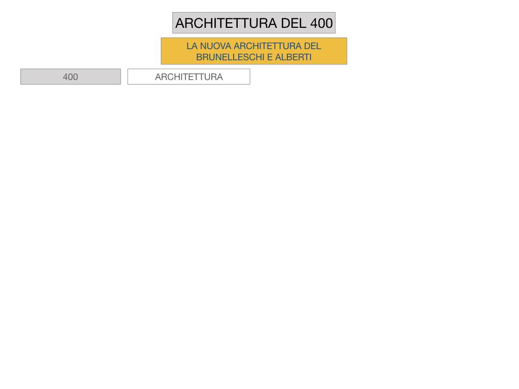 5. ARTE_ARCHITETTURA DEL 400_SIMULAZIONE.004