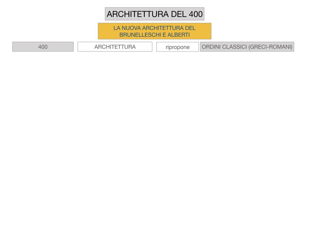 5. ARTE_ARCHITETTURA DEL 400_SIMULAZIONE.005