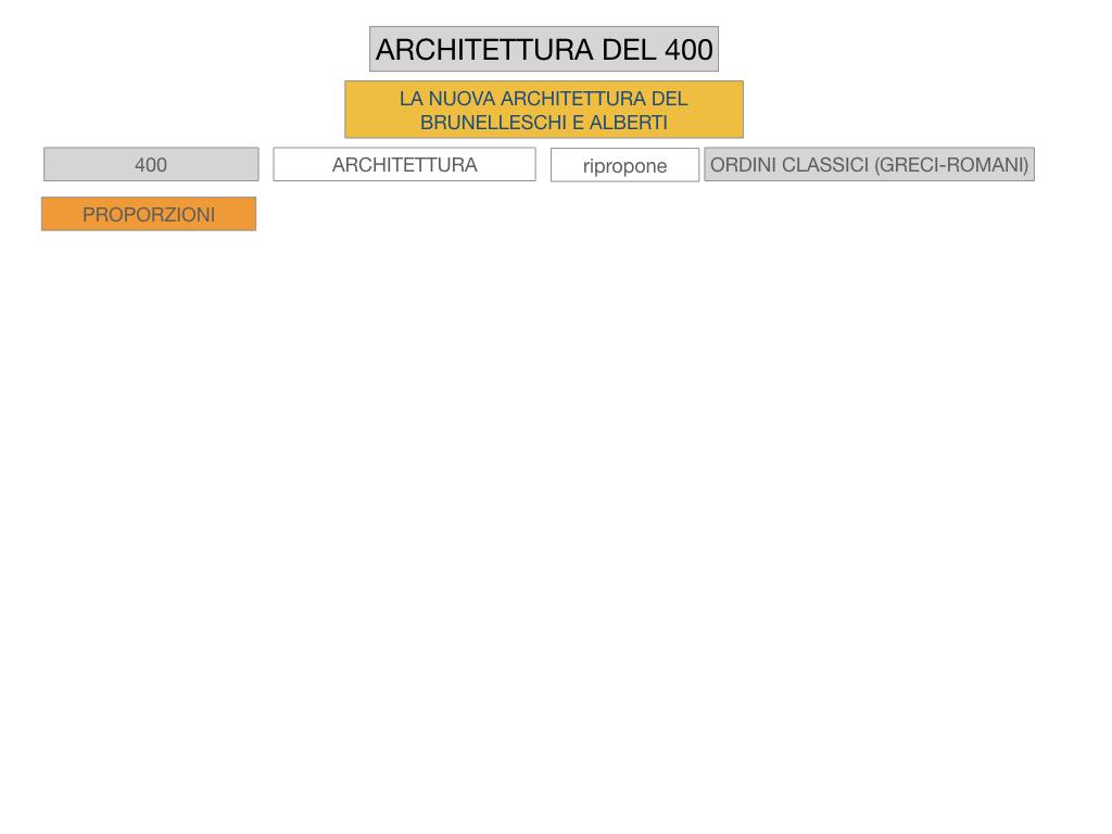 5. ARTE_ARCHITETTURA DEL 400_SIMULAZIONE.006