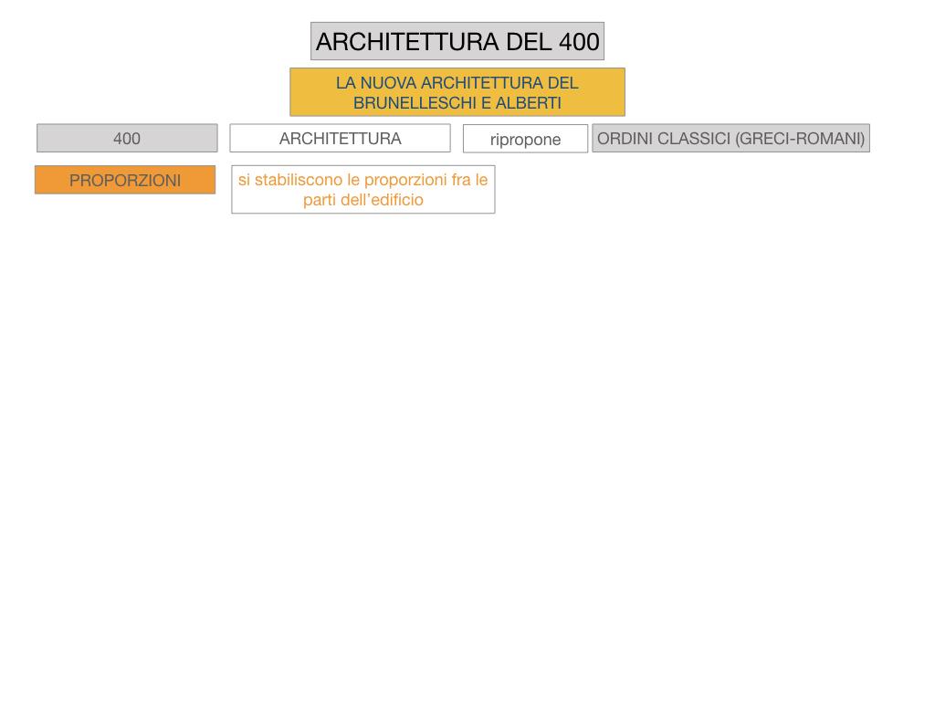 5. ARTE_ARCHITETTURA DEL 400_SIMULAZIONE.007