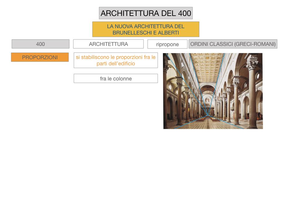 5. ARTE_ARCHITETTURA DEL 400_SIMULAZIONE.009