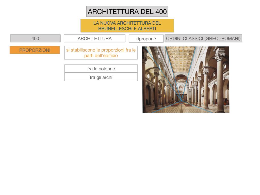 5. ARTE_ARCHITETTURA DEL 400_SIMULAZIONE.010