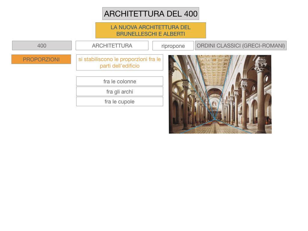 5. ARTE_ARCHITETTURA DEL 400_SIMULAZIONE.011