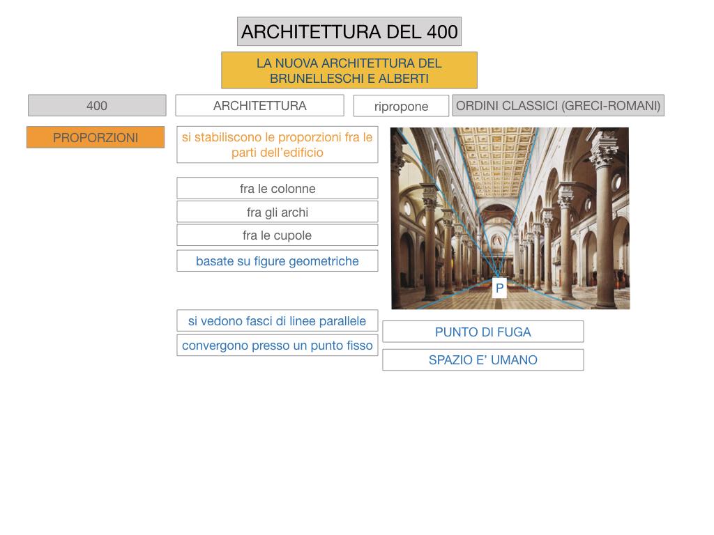 5. ARTE_ARCHITETTURA DEL 400_SIMULAZIONE.016