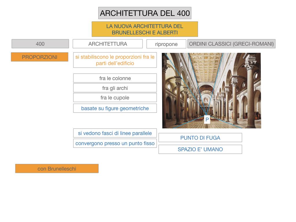 5. ARTE_ARCHITETTURA DEL 400_SIMULAZIONE.017