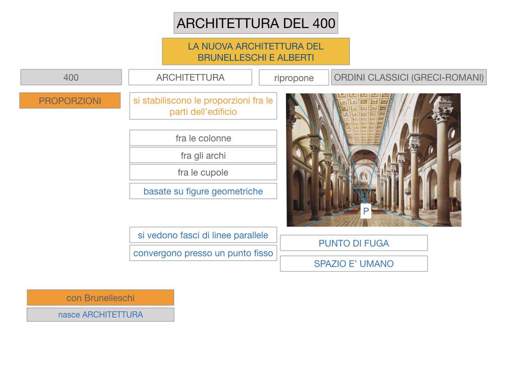 5. ARTE_ARCHITETTURA DEL 400_SIMULAZIONE.018
