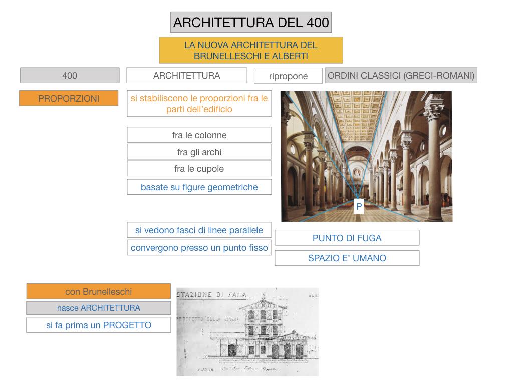5. ARTE_ARCHITETTURA DEL 400_SIMULAZIONE.019
