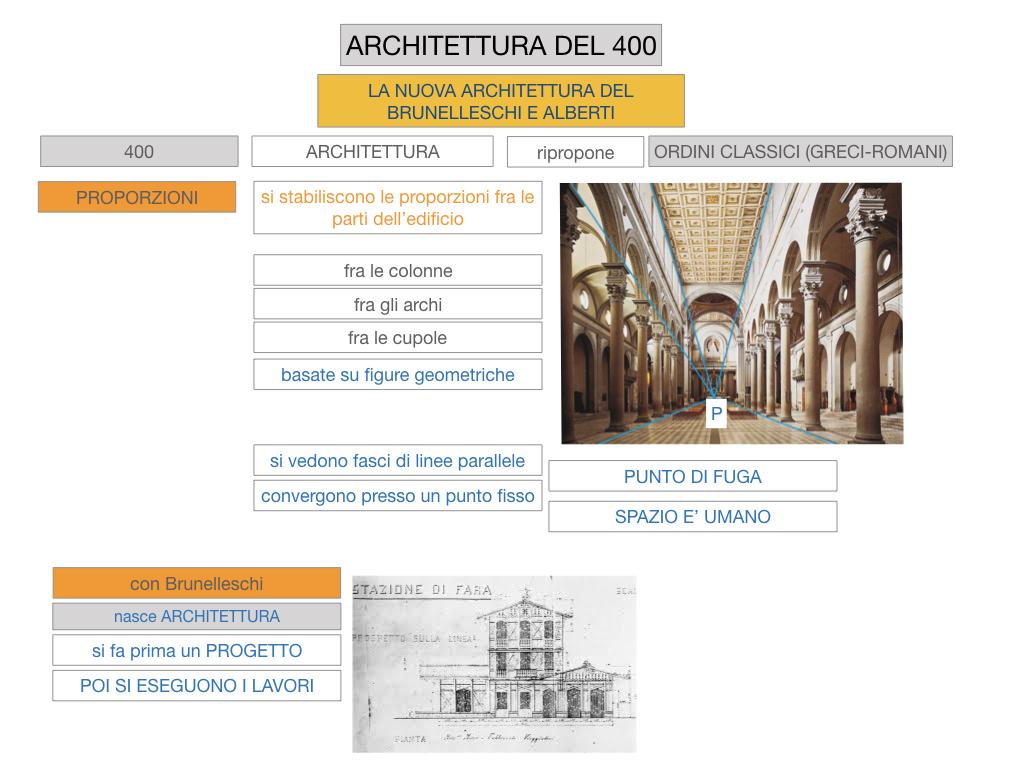 5. ARTE_ARCHITETTURA DEL 400_SIMULAZIONE.020