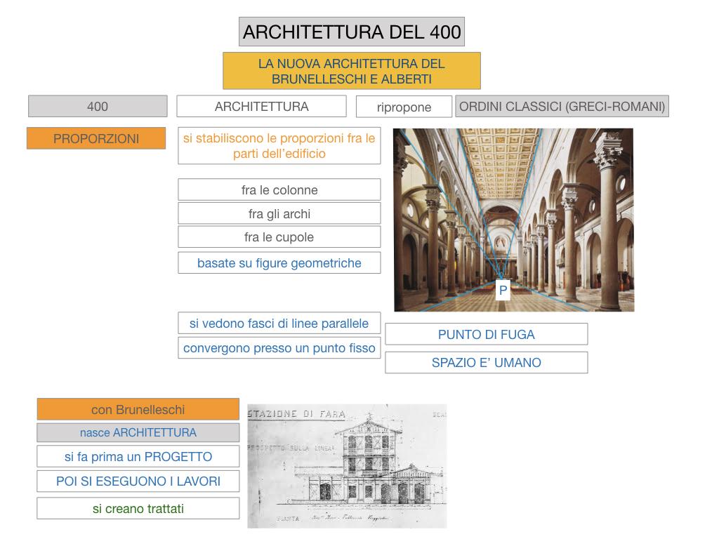 5. ARTE_ARCHITETTURA DEL 400_SIMULAZIONE.021