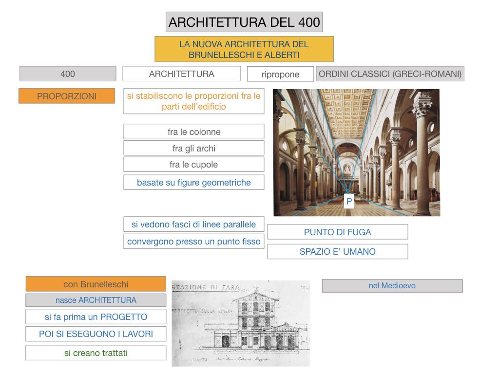 5. ARTE_ARCHITETTURA DEL 400_SIMULAZIONE.022