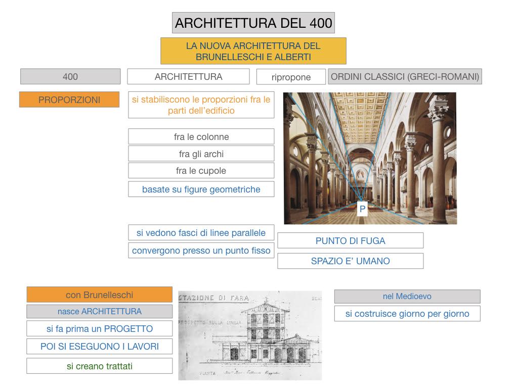 5. ARTE_ARCHITETTURA DEL 400_SIMULAZIONE.023