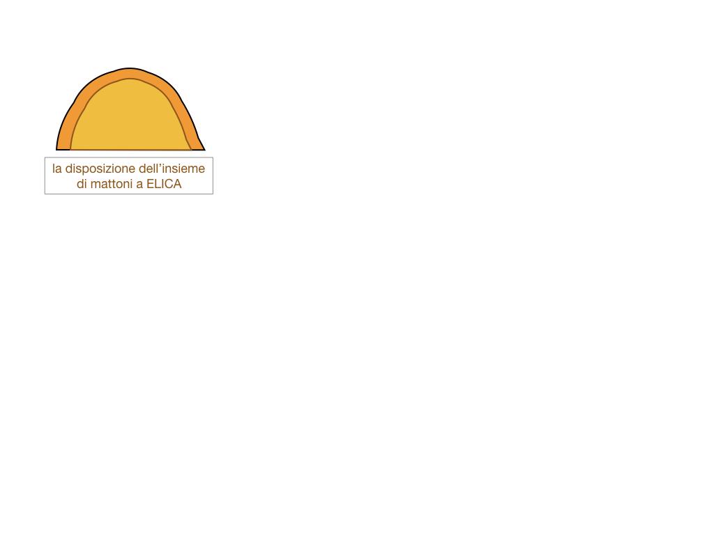 5. ARTE_ARCHITETTURA DEL 400_SIMULAZIONE.037