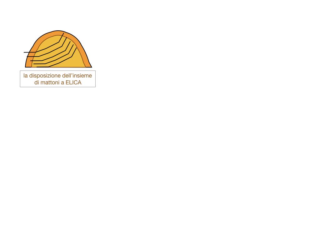 5. ARTE_ARCHITETTURA DEL 400_SIMULAZIONE.038