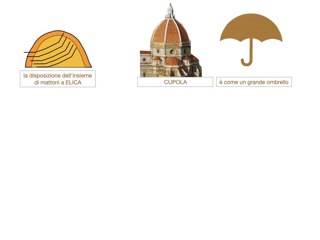 5. ARTE_ARCHITETTURA DEL 400_SIMULAZIONE.039