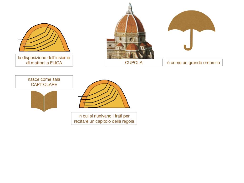 5. ARTE_ARCHITETTURA DEL 400_SIMULAZIONE.041