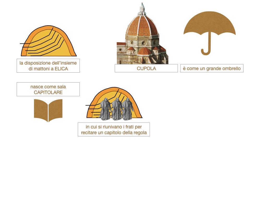 5. ARTE_ARCHITETTURA DEL 400_SIMULAZIONE.042