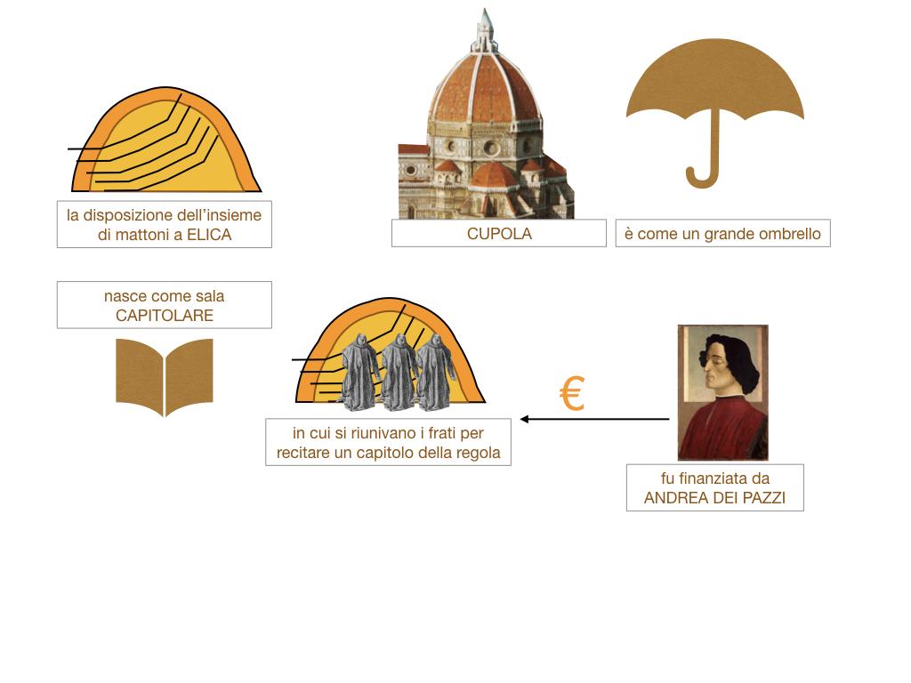 5. ARTE_ARCHITETTURA DEL 400_SIMULAZIONE.043