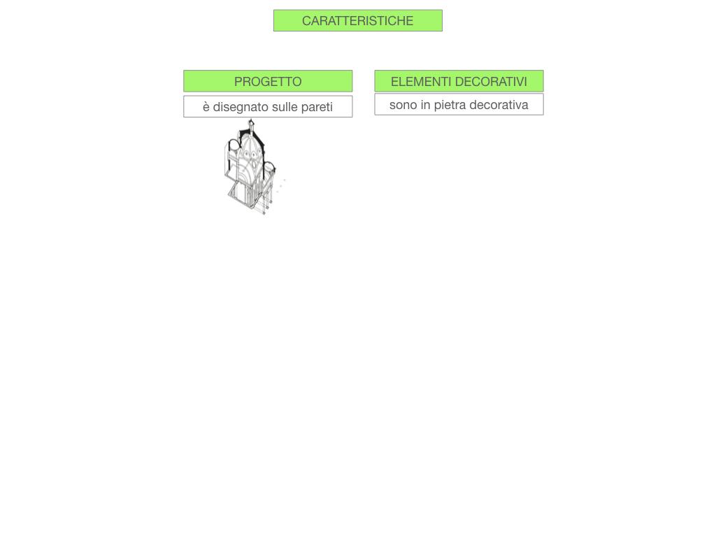 5. ARTE_ARCHITETTURA DEL 400_SIMULAZIONE.047