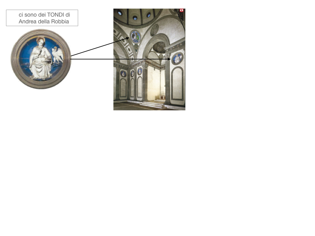 5. ARTE_ARCHITETTURA DEL 400_SIMULAZIONE.060