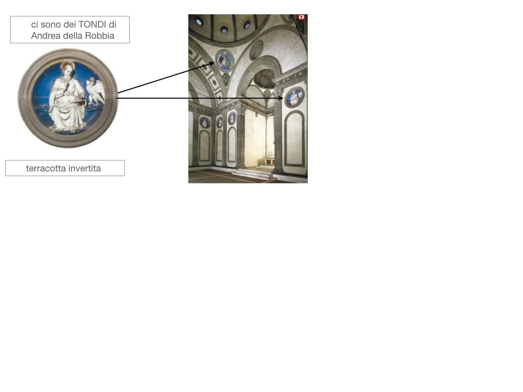 5. ARTE_ARCHITETTURA DEL 400_SIMULAZIONE.061