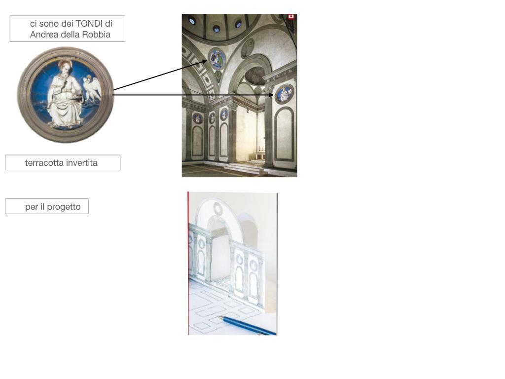 5. ARTE_ARCHITETTURA DEL 400_SIMULAZIONE.062