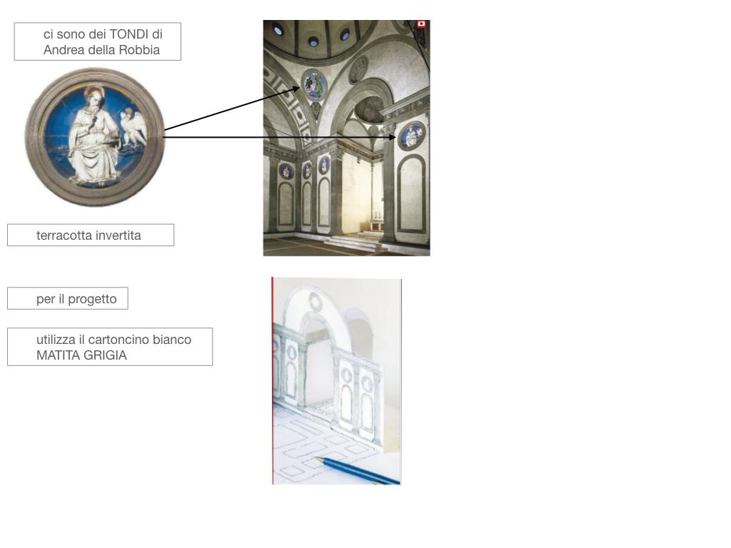 5. ARTE_ARCHITETTURA DEL 400_SIMULAZIONE.063