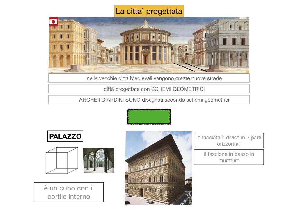 5. ARTE_ARCHITETTURA DEL 400_SIMULAZIONE.086