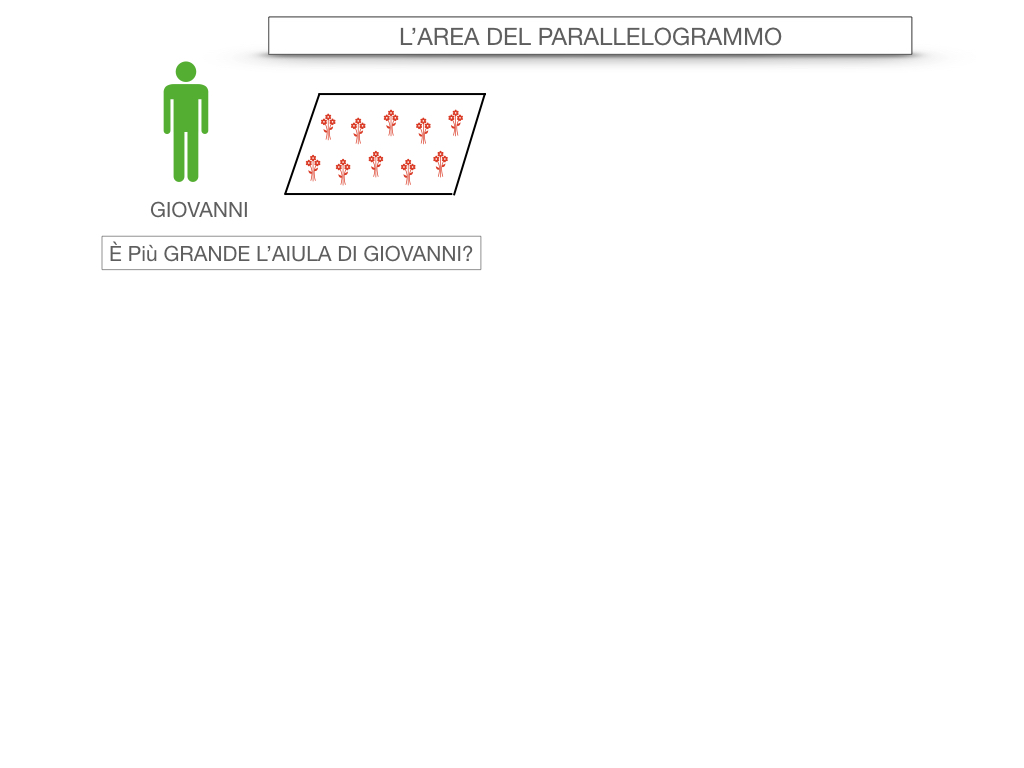 5. L'AREA DEL PARALLELOGRAMMO_SIMULAZIONE.002