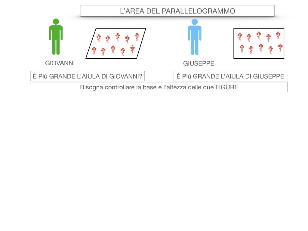 5. L'AREA DEL PARALLELOGRAMMO_SIMULAZIONE.004