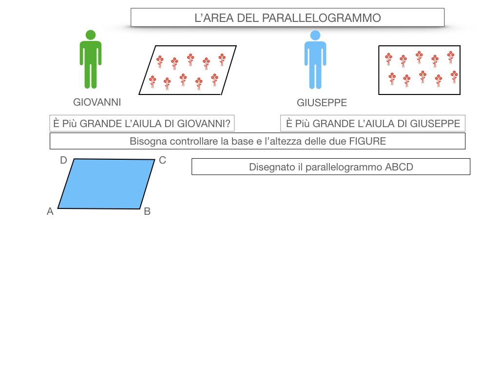 5. L'AREA DEL PARALLELOGRAMMO_SIMULAZIONE.005