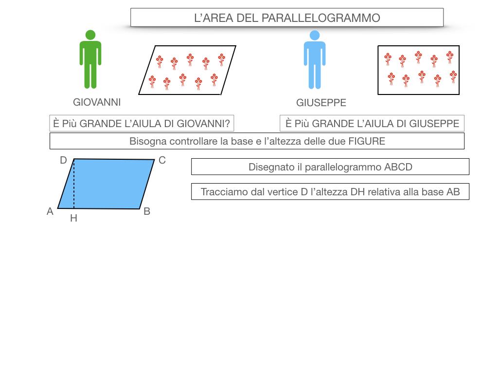 5. L'AREA DEL PARALLELOGRAMMO_SIMULAZIONE.006