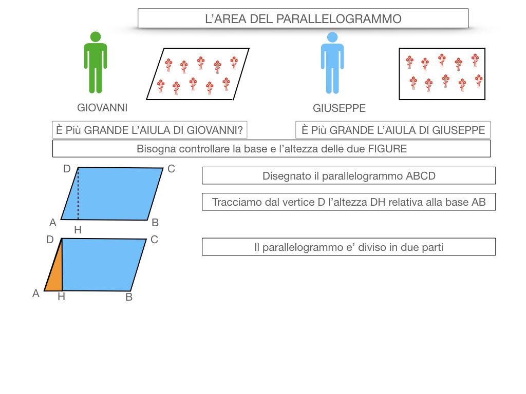 5. L'AREA DEL PARALLELOGRAMMO_SIMULAZIONE.007