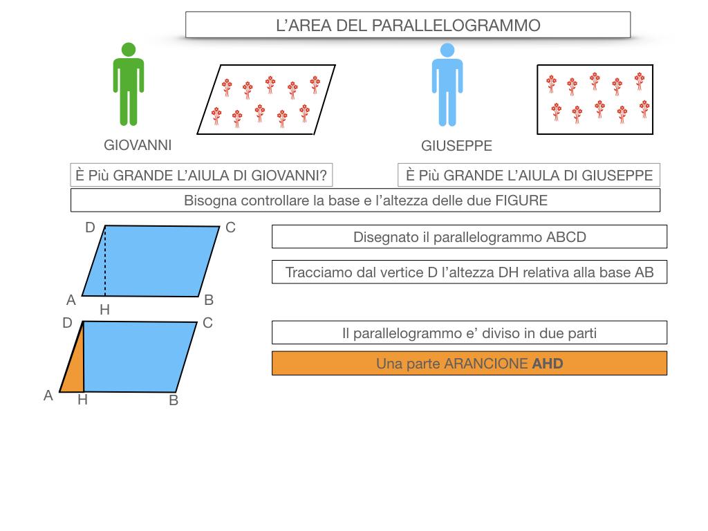 5. L'AREA DEL PARALLELOGRAMMO_SIMULAZIONE.008