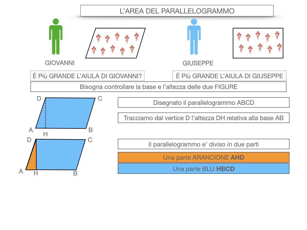 5. L'AREA DEL PARALLELOGRAMMO_SIMULAZIONE.009