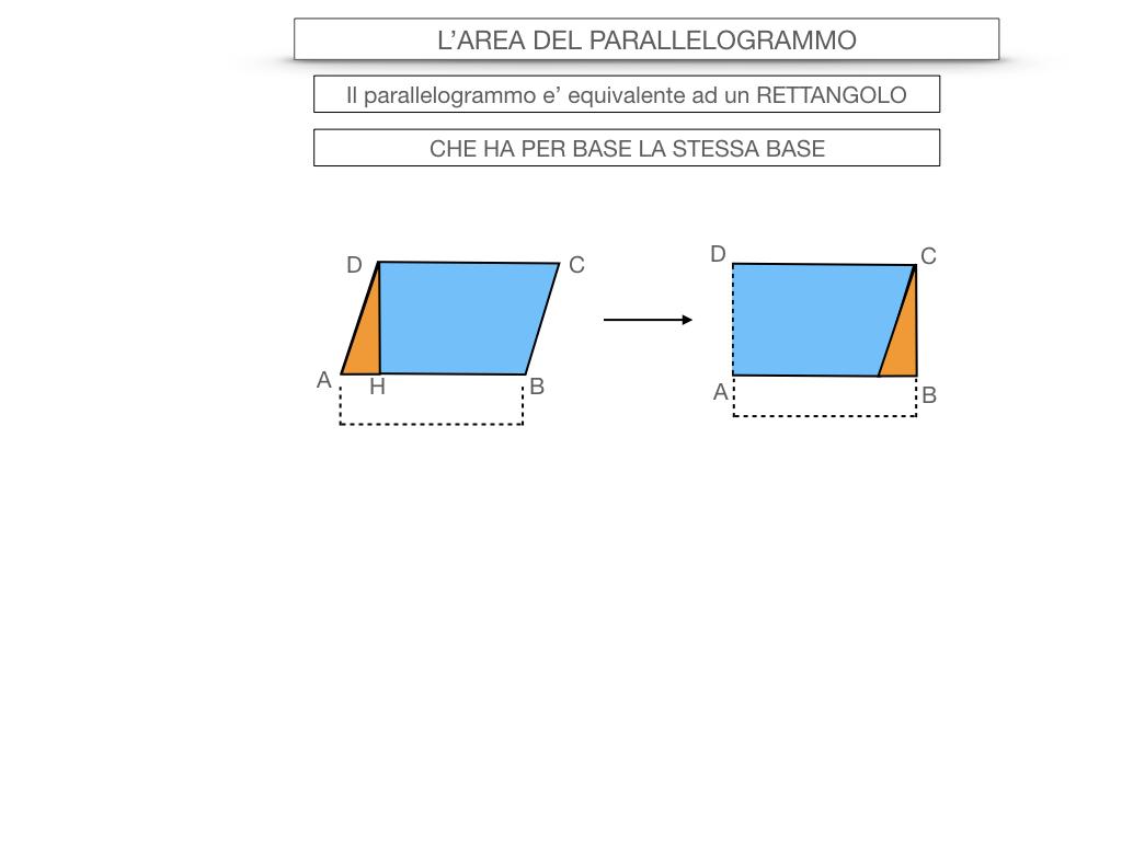5. L'AREA DEL PARALLELOGRAMMO_SIMULAZIONE.015