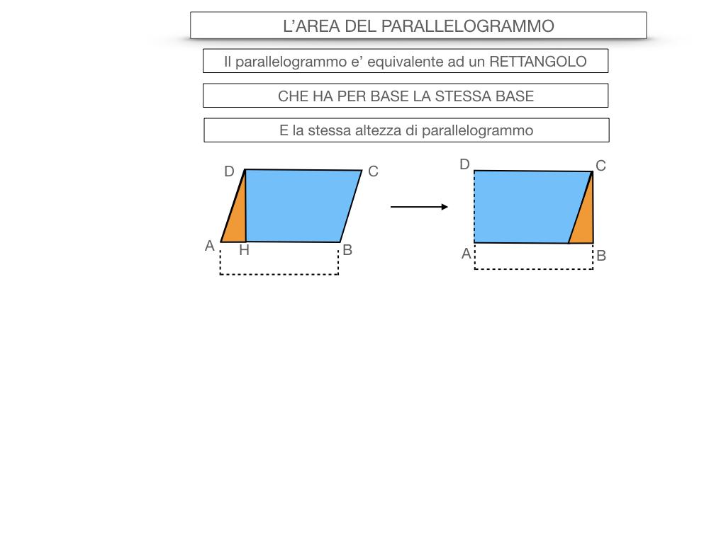 5. L'AREA DEL PARALLELOGRAMMO_SIMULAZIONE.016