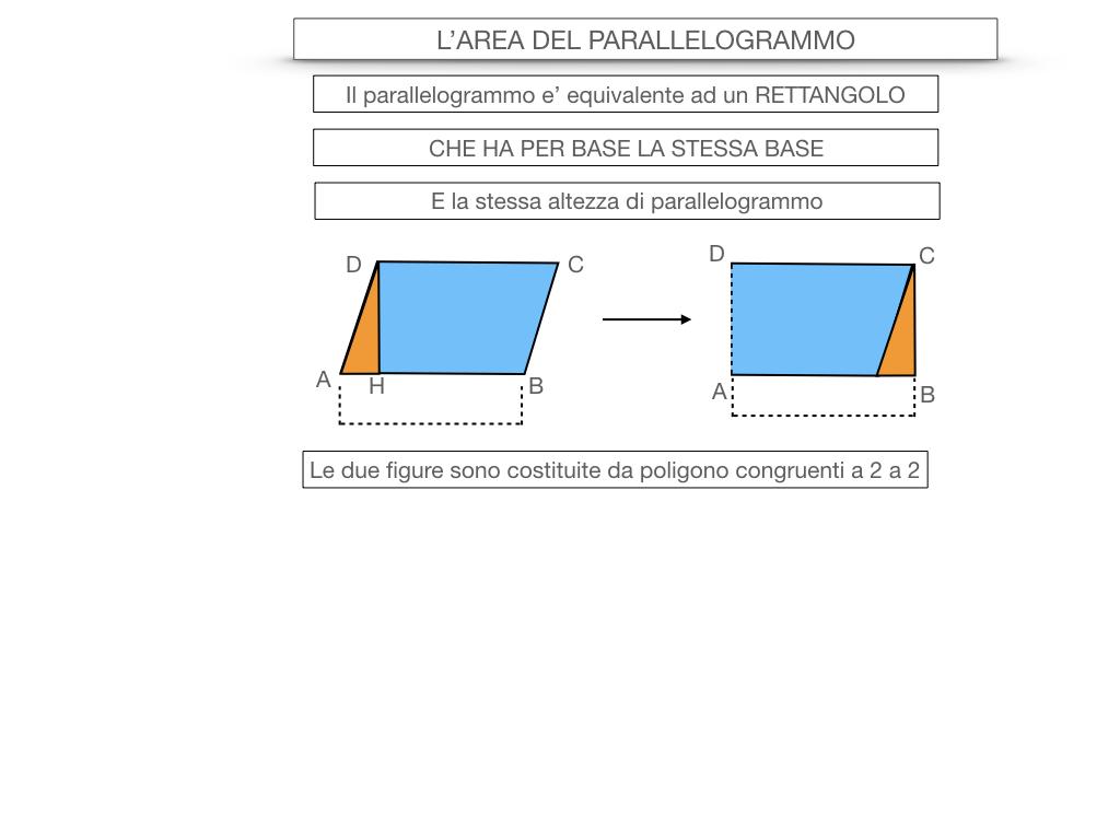 5. L'AREA DEL PARALLELOGRAMMO_SIMULAZIONE.017